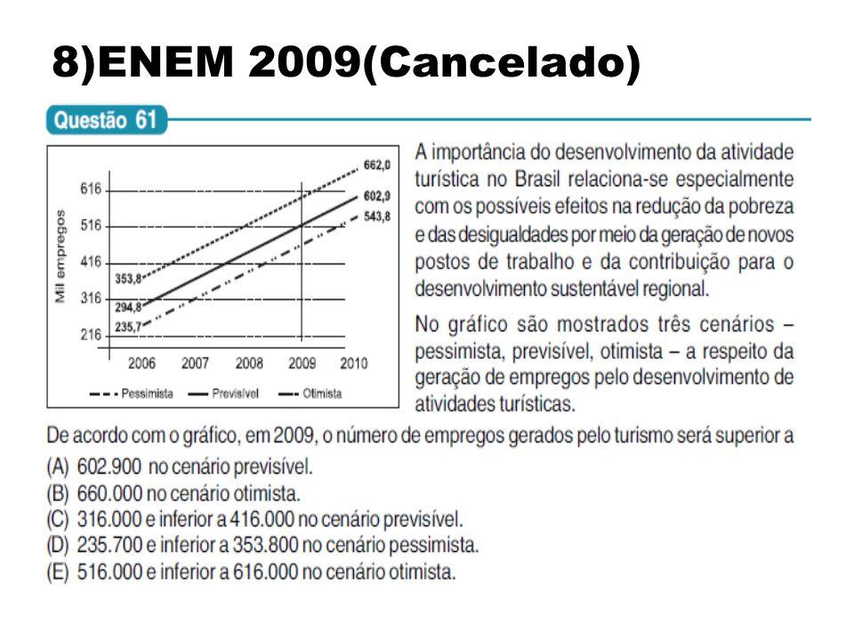 8)ENEM 2009(Cancelado)