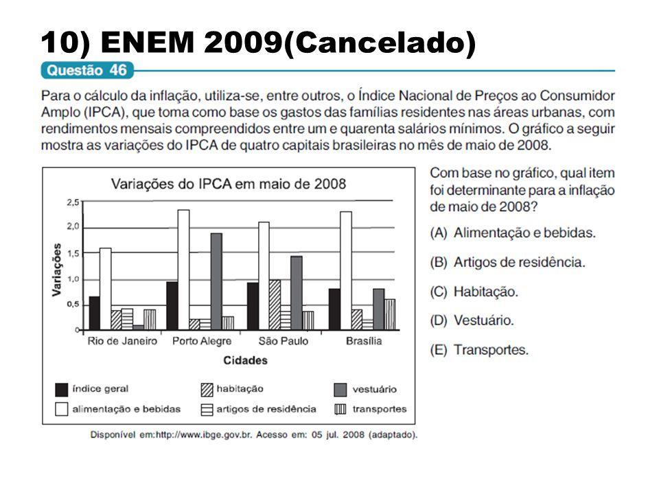 10) ENEM 2009(Cancelado)