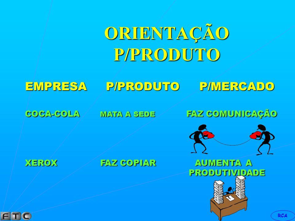 ORIENTAÇÃO P/PRODUTO EMPRESA P/PRODUTO P/MERCADO