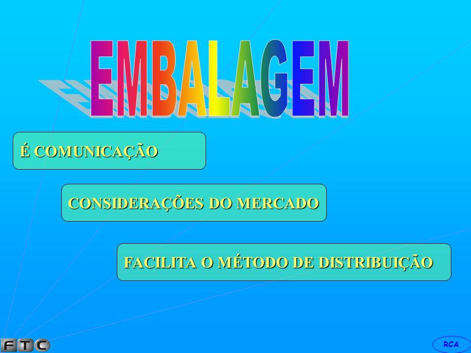 EMBALAGEM É COMUNICAÇÃO CONSIDERAÇÕES DO MERCADO