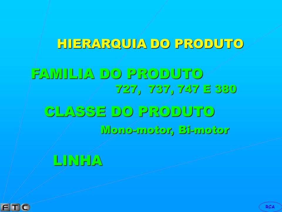 FAMILIA DO PRODUTO CLASSE DO PRODUTO Mono-motor, Bi-motor LINHA
