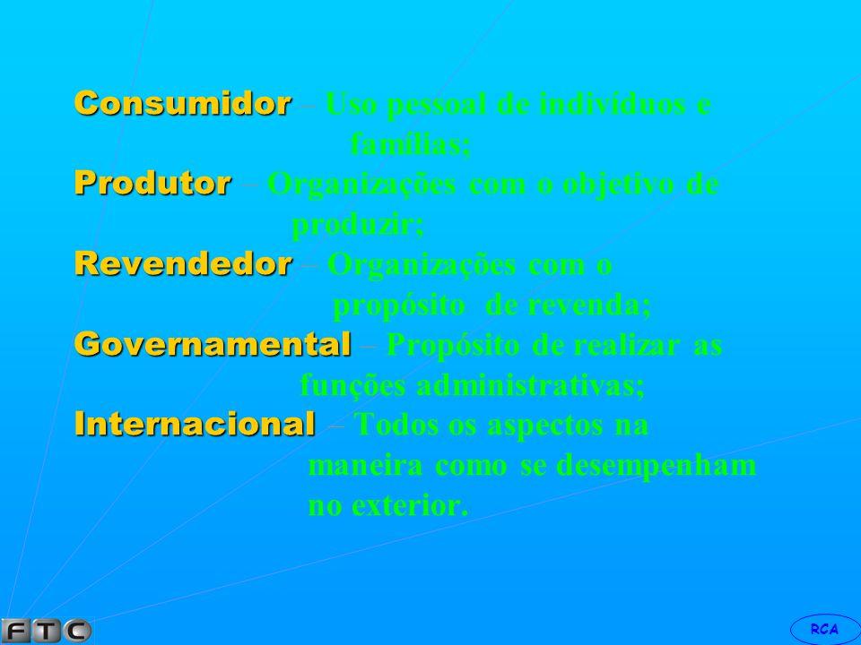 Consumidor – Uso pessoal de indivíduos e