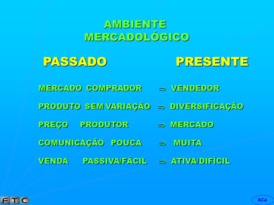 PASSADO PRESENTE AMBIENTE MERCADOLÓGICO MERCADO COMPRADOR  VENDEDOR