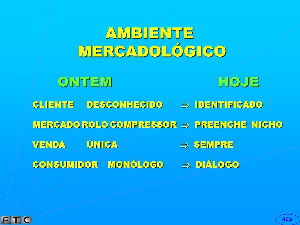 AMBIENTE MERCADOLÓGICO