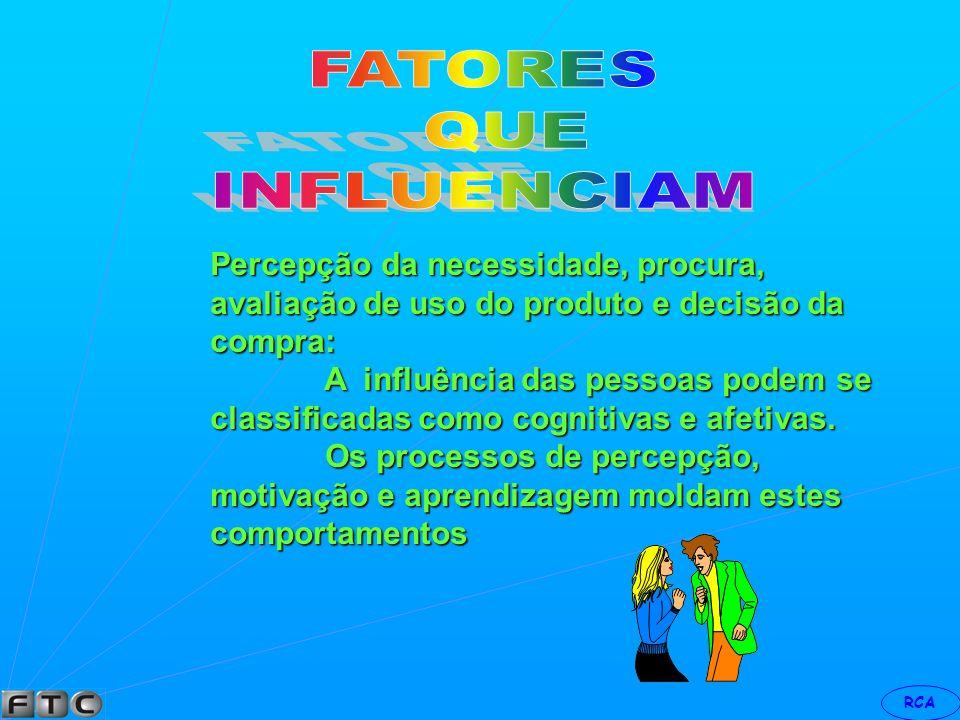FATORES QUE INFLUENCIAM
