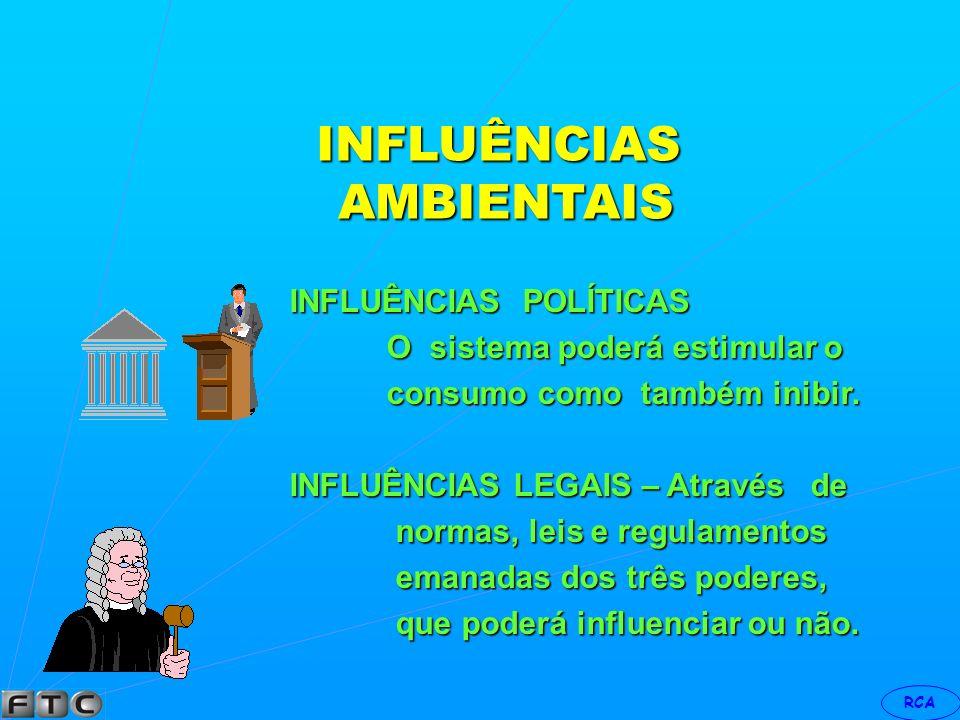 INFLUÊNCIAS AMBIENTAIS