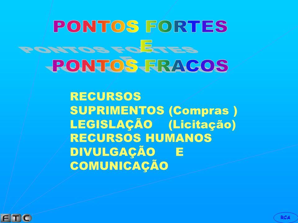 PONTOS FORTES E PONTOS FRACOS RECURSOS SUPRIMENTOS (Compras )