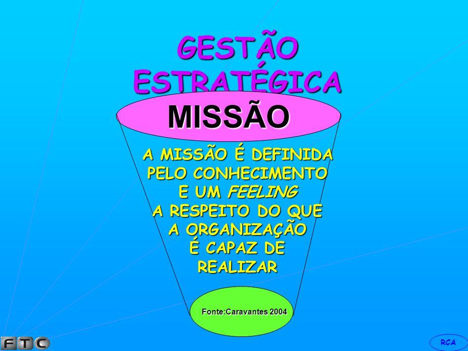 MISSÃO GESTÃO ESTRATÉGICA A MISSÃO É DEFINIDA PELO CONHECIMENTO