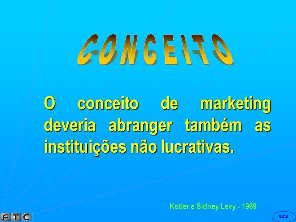 C O N C E I T O O conceito de marketing deveria abranger também as instituições não lucrativas.