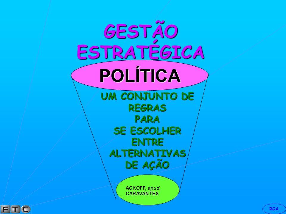 GESTÃO ESTRATÉGICA POLÍTICA UM CONJUNTO DE REGRAS PARA SE ESCOLHER