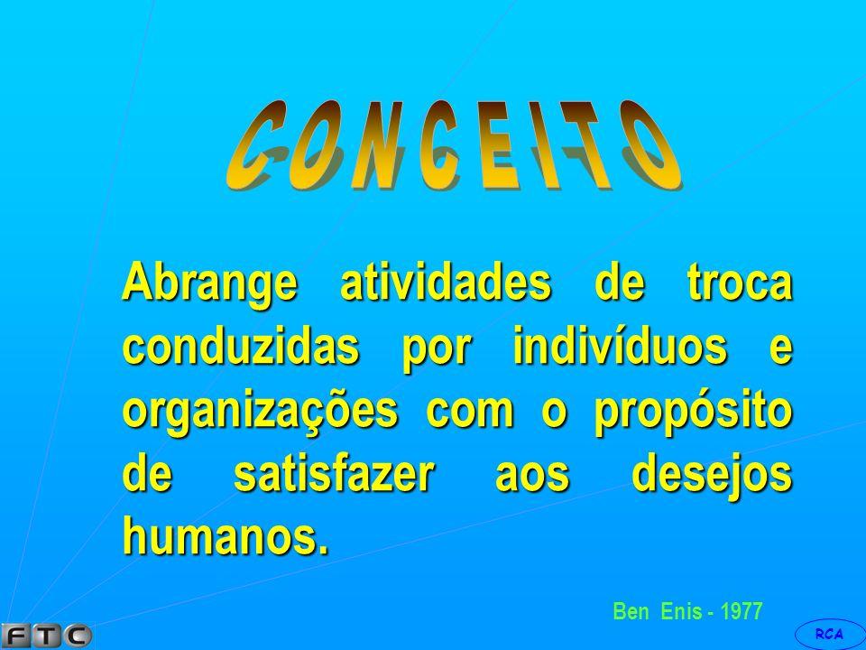 C O N C E I T O Abrange atividades de troca conduzidas por indivíduos e organizações com o propósito de satisfazer aos desejos humanos.