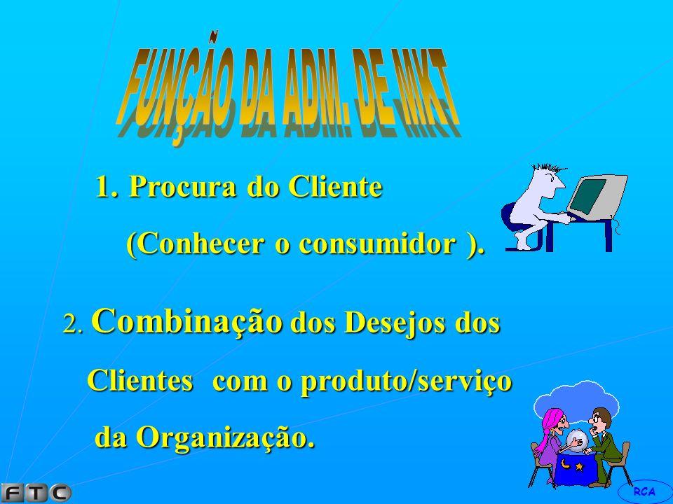 FUNÇÃO DA ADM. DE MKT Procura do Cliente (Conhecer o consumidor ).