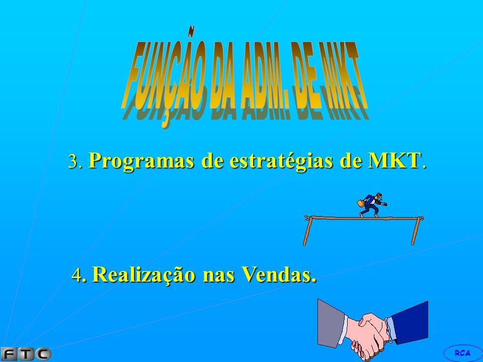 FUNÇÃO DA ADM. DE MKT 3. Programas de estratégias de MKT.