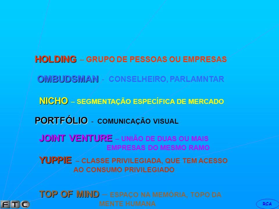 HOLDING – GRUPO DE PESSOAS OU EMPRESAS