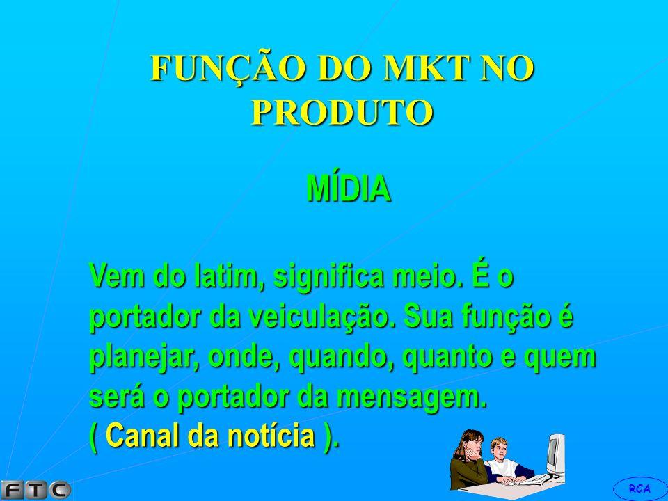 FUNÇÃO DO MKT NO PRODUTO