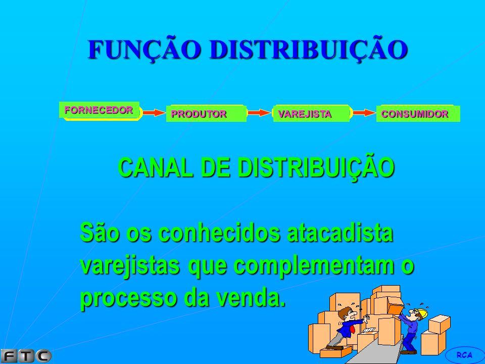 FUNÇÃO DISTRIBUIÇÃO CANAL DE DISTRIBUIÇÃO