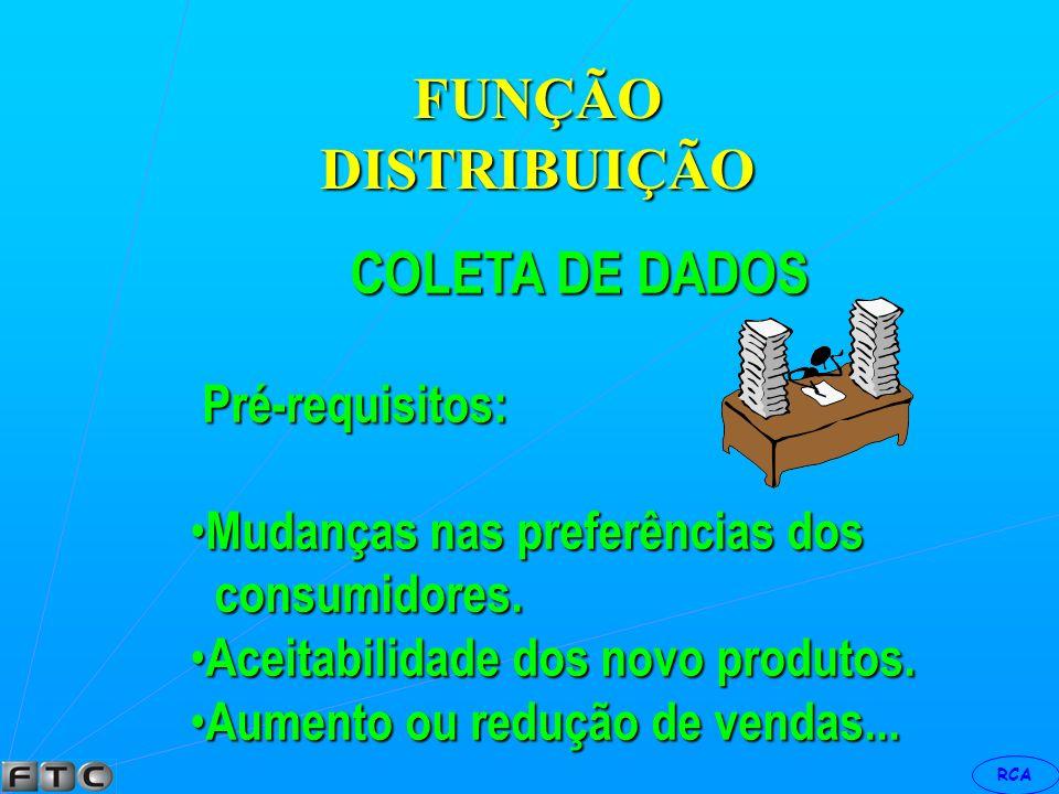 FUNÇÃO DISTRIBUIÇÃO COLETA DE DADOS Pré-requisitos: