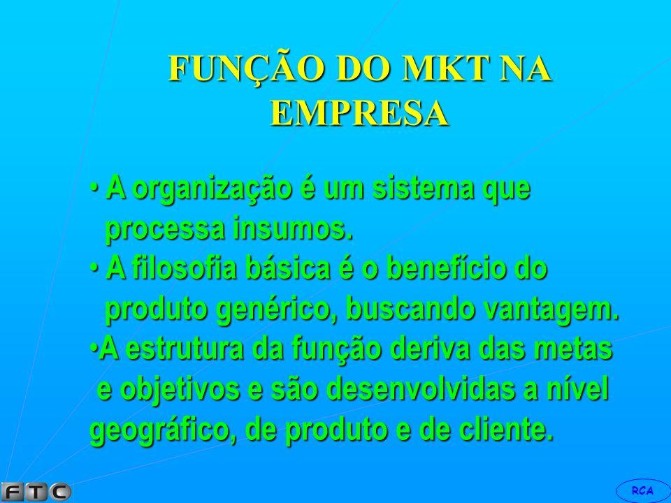 FUNÇÃO DO MKT NA EMPRESA