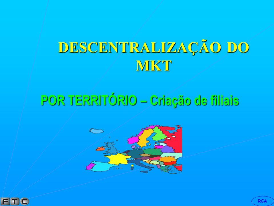 DESCENTRALIZAÇÃO DO MKT