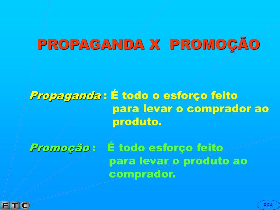 PROPAGANDA X PROMOÇÃO Propaganda : É todo o esforço feito