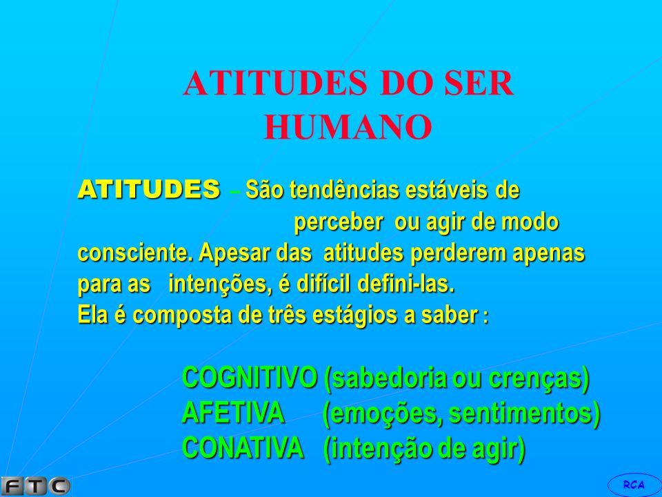 ATITUDES DO SER HUMANO COGNITIVO (sabedoria ou crenças)