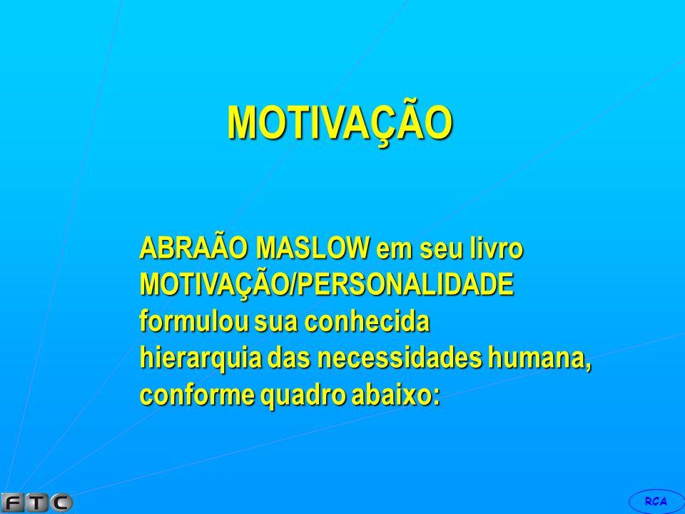 MOTIVAÇÃO ABRAÃO MASLOW em seu livro MOTIVAÇÃO/PERSONALIDADE