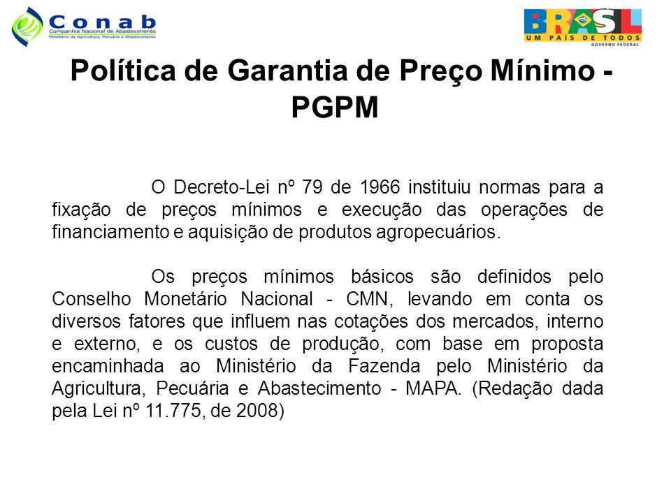 Política de Garantia de Preço Mínimo - PGPM