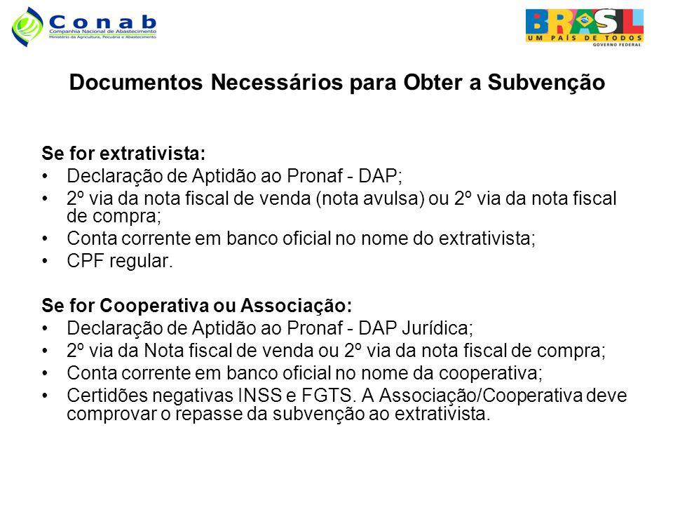 Documentos Necessários para Obter a Subvenção