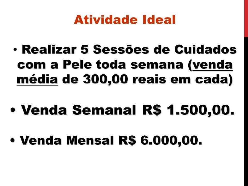 Venda Semanal R$ 1.500,00. Atividade Ideal