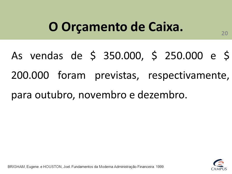 O Orçamento de Caixa. As vendas de $ 350.000, $ 250.000 e $ 200.000 foram previstas, respectivamente, para outubro, novembro e dezembro.