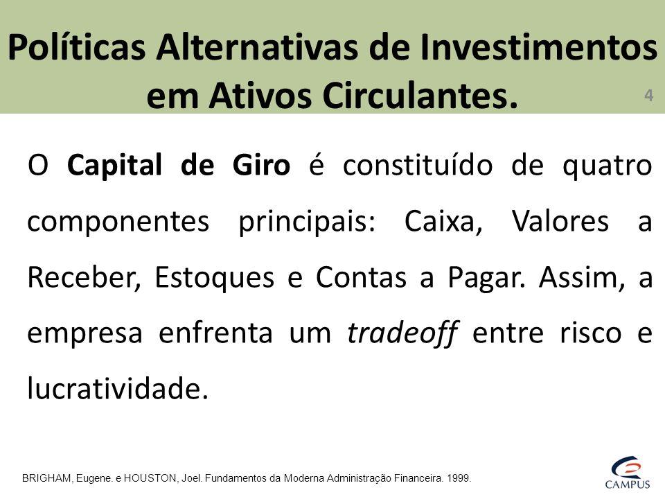 Políticas Alternativas de Investimentos em Ativos Circulantes.