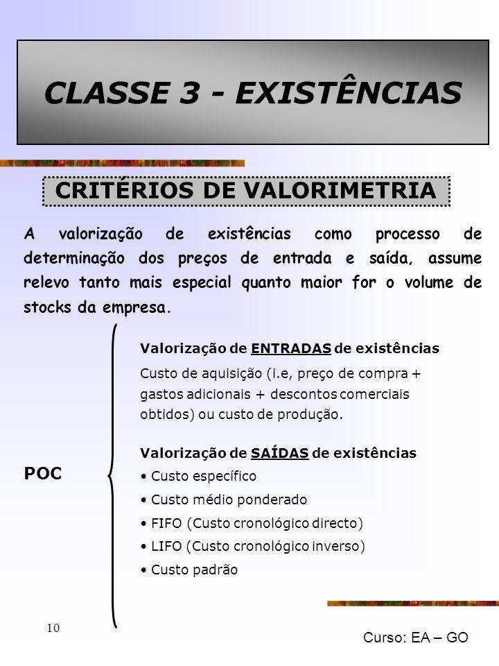 CRITÉRIOS DE VALORIMETRIA
