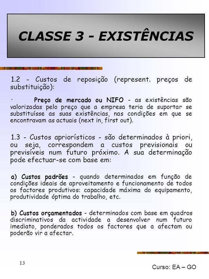 CLASSE 3 - EXISTÊNCIAS 1.2 - Custos de reposição (represent. preços de substituição):