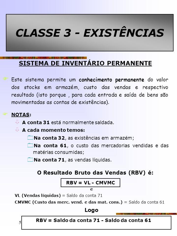 SISTEMA DE INVENTÁRIO PERMANENTE O Resultado Bruto das Vendas (RBV) é: