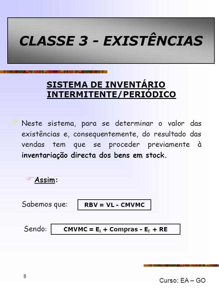 CLASSE 3 - EXISTÊNCIAS SISTEMA DE INVENTÁRIO INTERMITENTE/PERIÓDICO