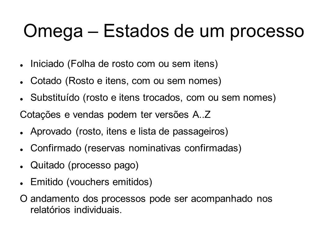 Omega – Estados de um processo