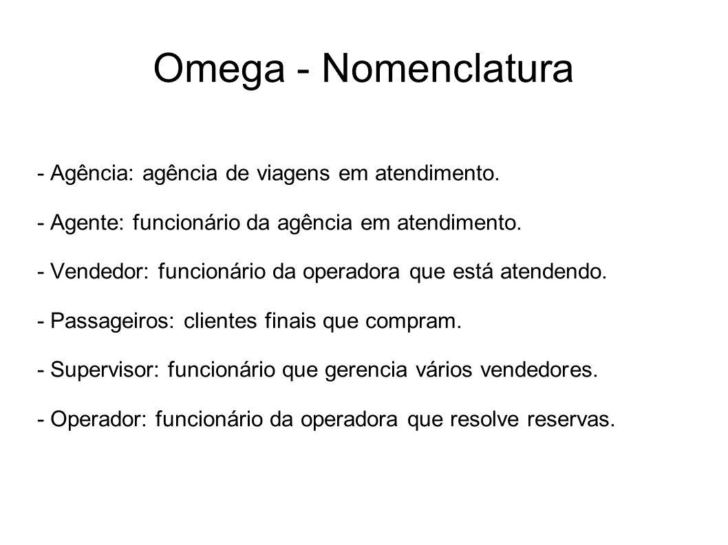 Omega - Nomenclatura - Agência: agência de viagens em atendimento.