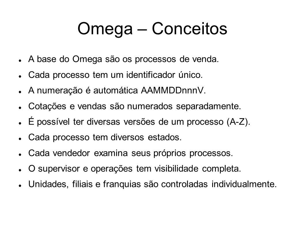 Omega – Conceitos A base do Omega são os processos de venda.