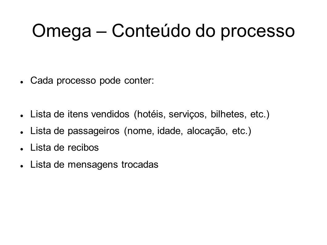 Omega – Conteúdo do processo