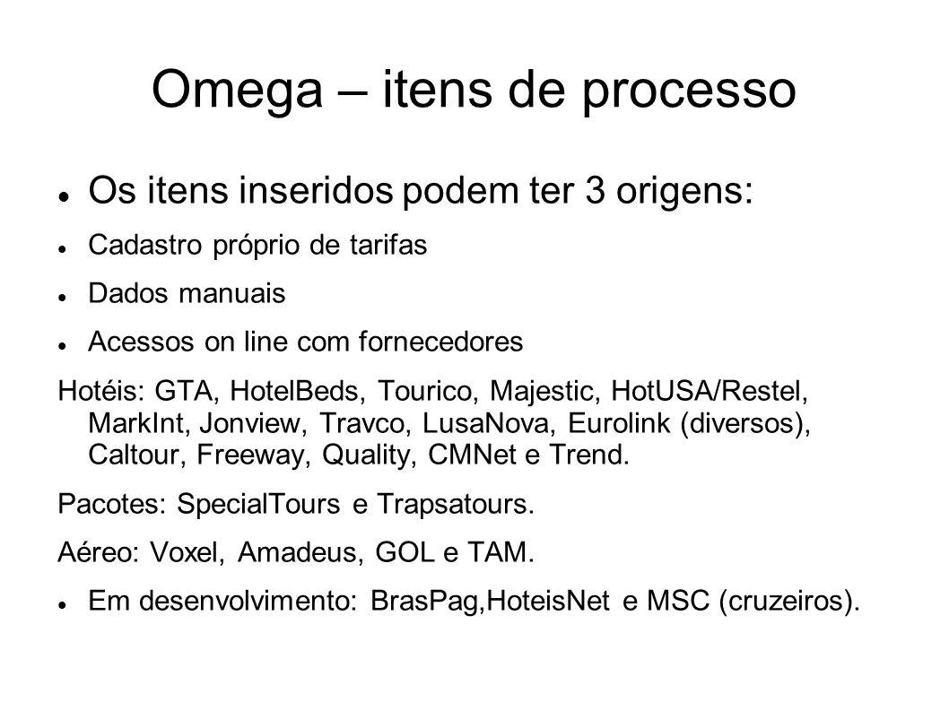 Omega – itens de processo