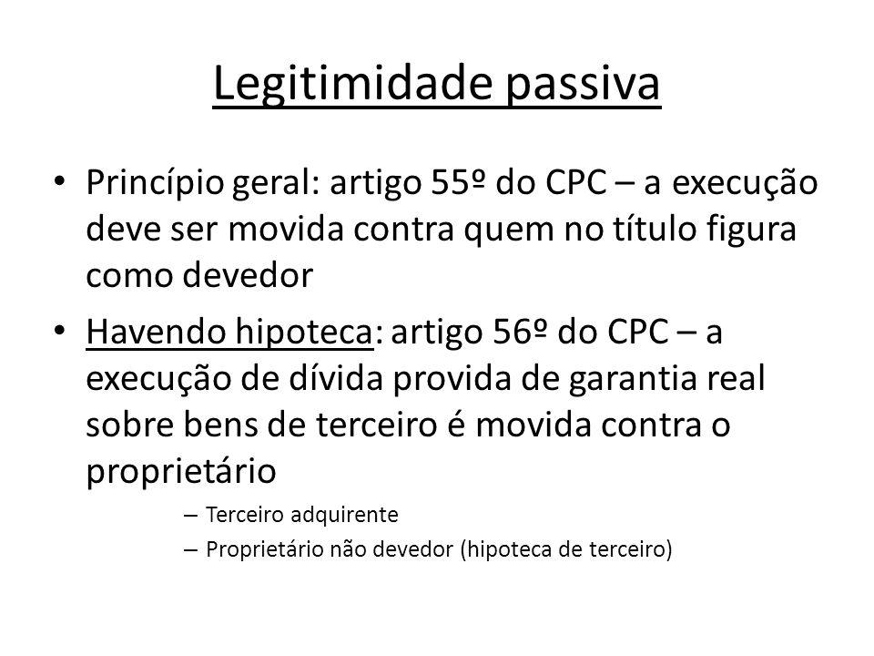 Legitimidade passiva Princípio geral: artigo 55º do CPC – a execução deve ser movida contra quem no título figura como devedor.