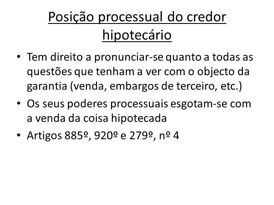 Posição processual do credor hipotecário