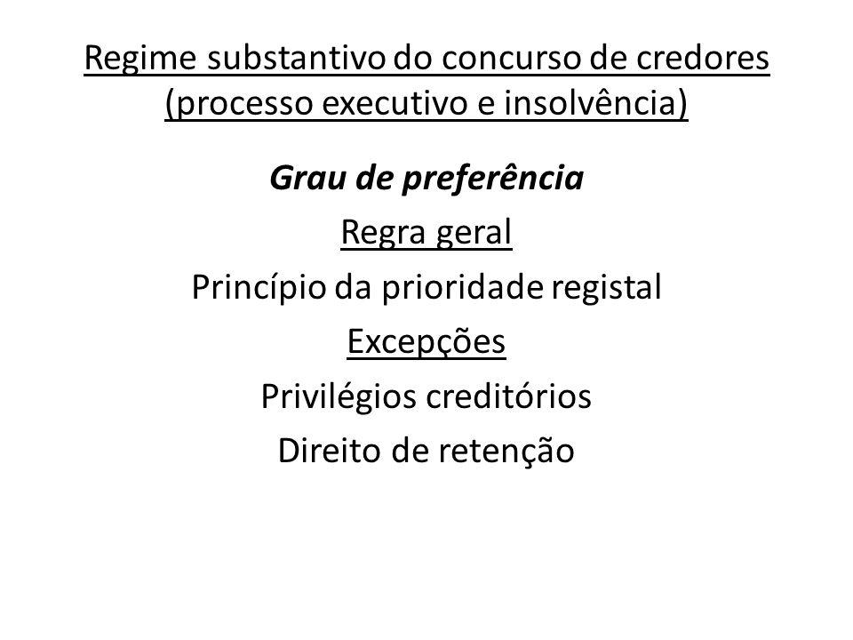 Regime substantivo do concurso de credores (processo executivo e insolvência)