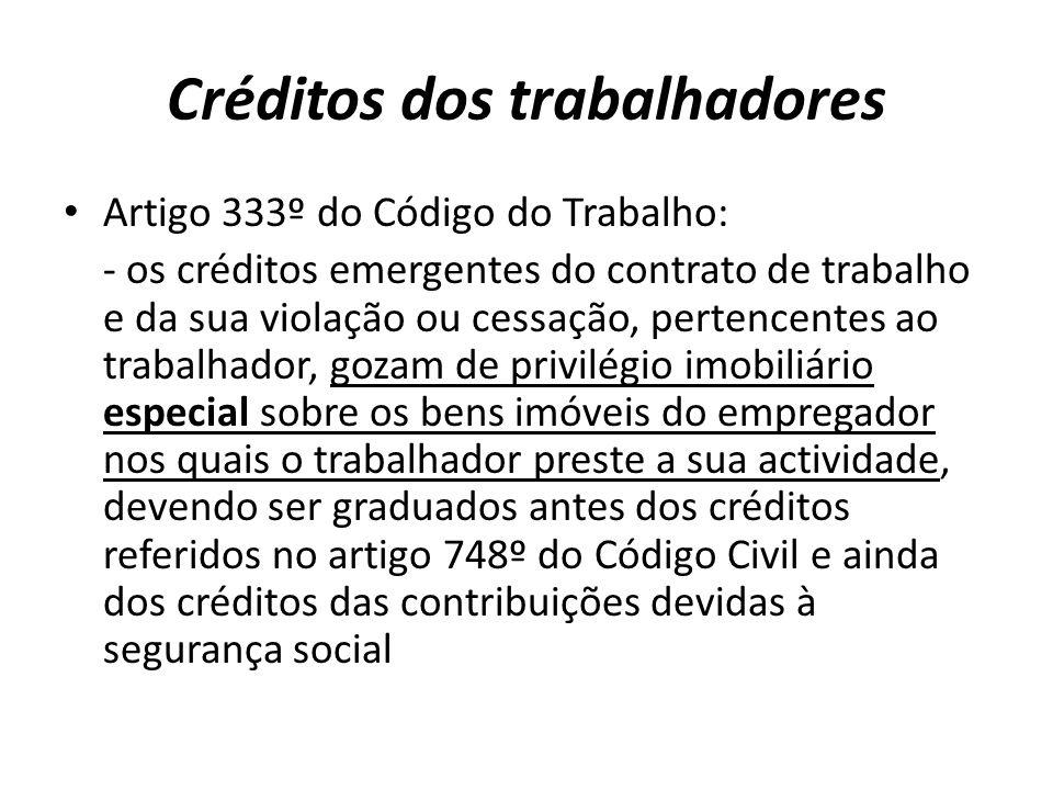 Créditos dos trabalhadores