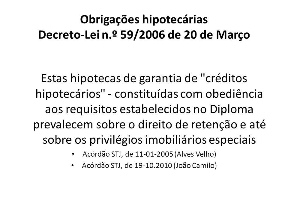 Obrigações hipotecárias Decreto-Lei n.º 59/2006 de 20 de Março