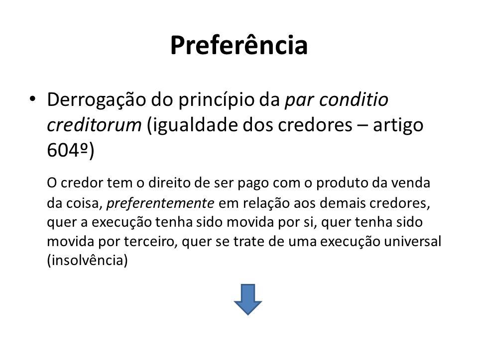 Preferência Derrogação do princípio da par conditio creditorum (igualdade dos credores – artigo 604º)