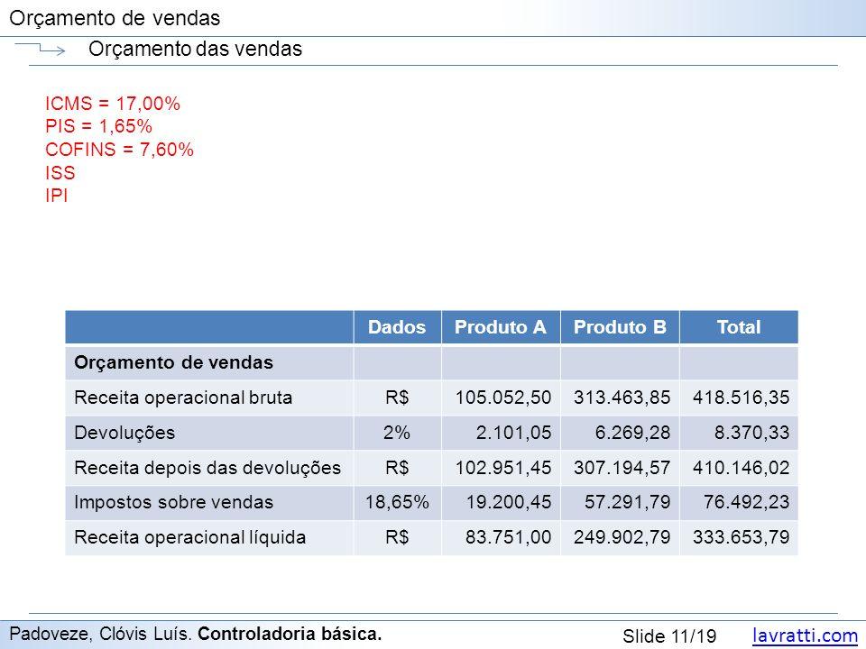 Orçamento das vendas ICMS = 17,00% PIS = 1,65% COFINS = 7,60% ISS IPI