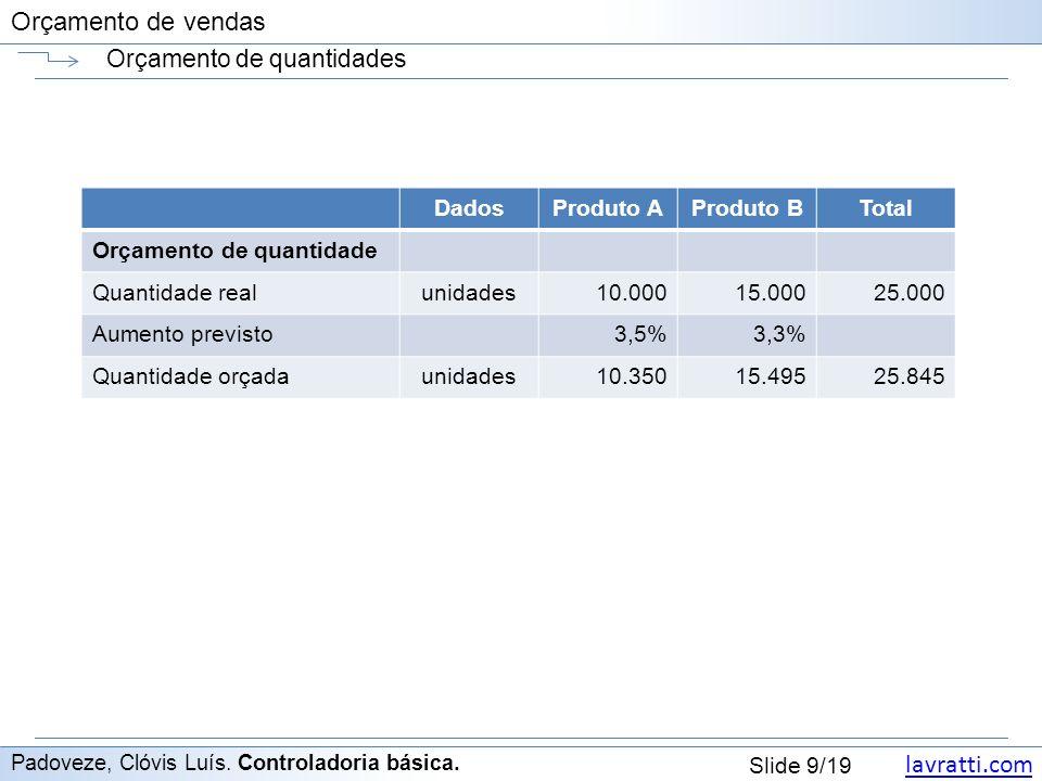 Orçamento de quantidades