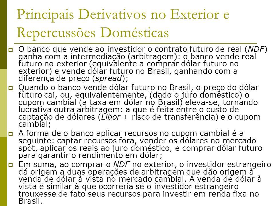 Principais Derivativos no Exterior e Repercussões Domésticas