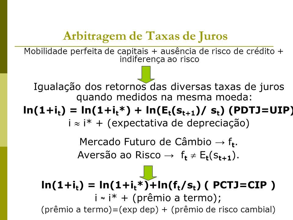 Arbitragem de Taxas de Juros
